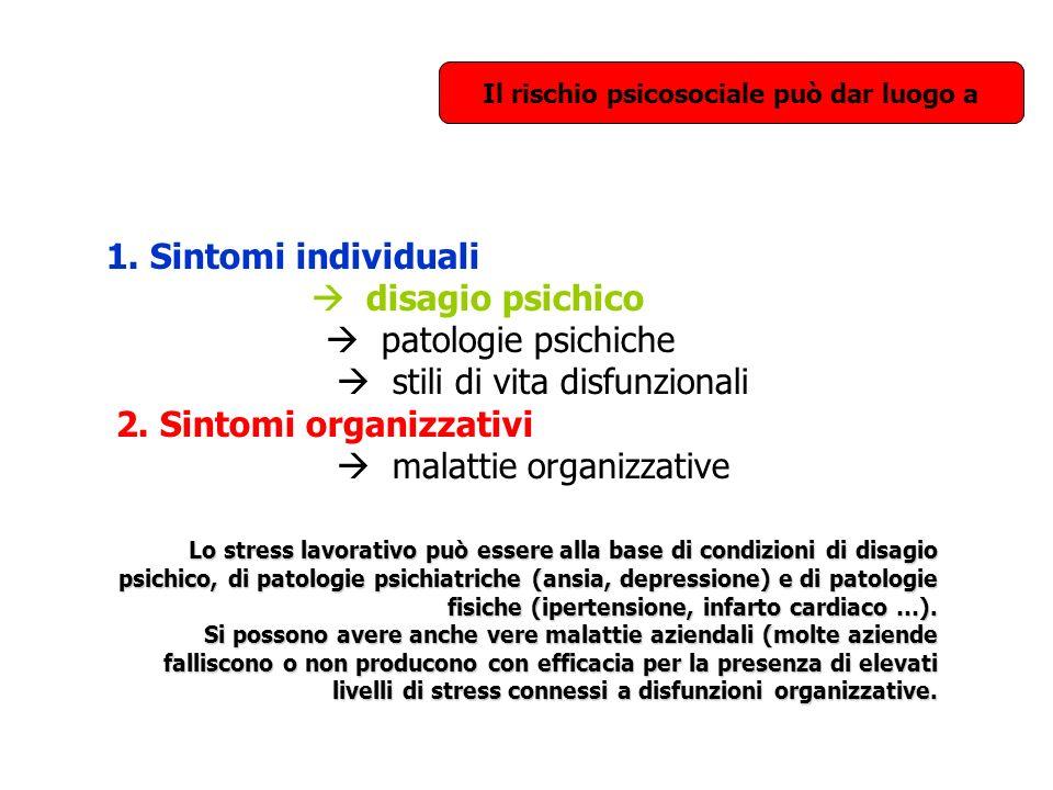 1. Sintomi individuali disagio psichico patologie psichiche stili di vita disfunzionali 2. Sintomi organizzativi malattie organizzative Lo stress lavo
