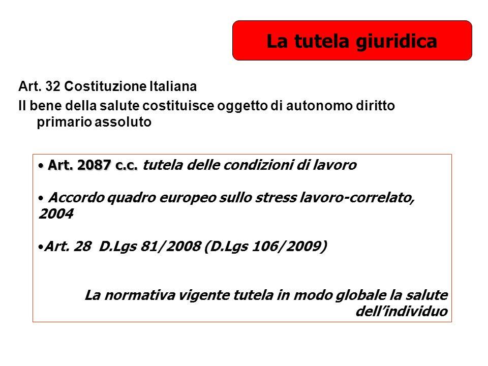 Art. 32 Costituzione Italiana Il bene della salute costituisce oggetto di autonomo diritto primario assoluto Art. 2087 c.c. Art. 2087 c.c. tutela dell