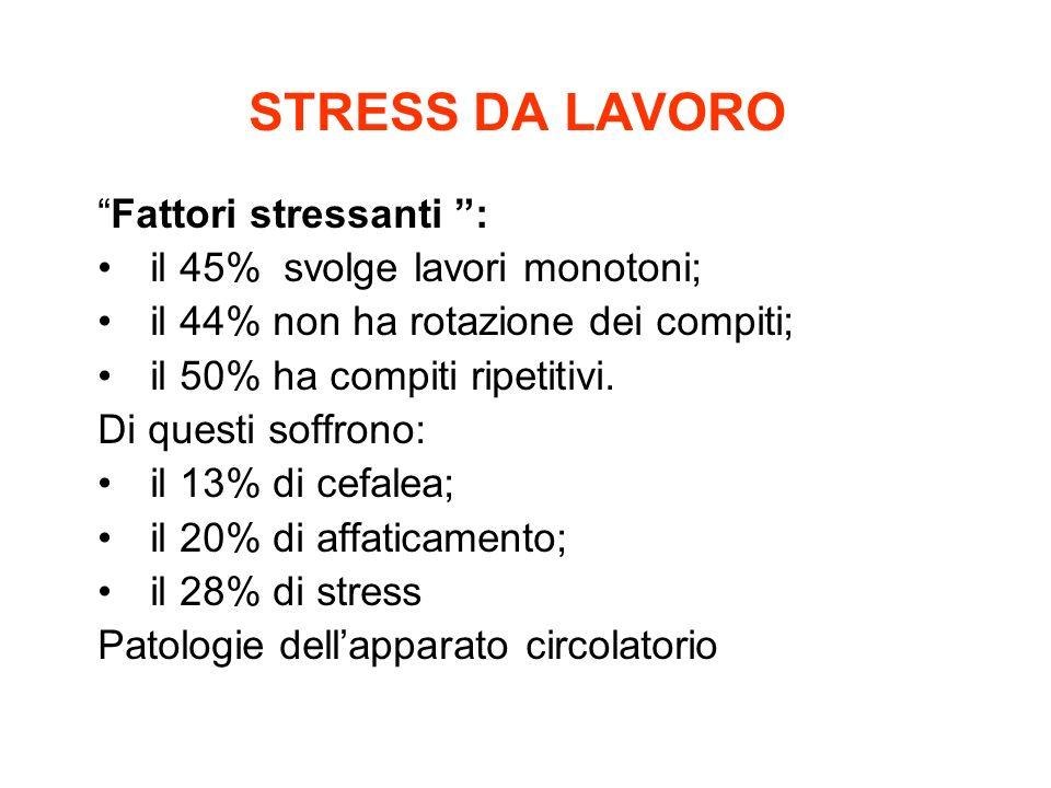 STRESS DA LAVORO Fattori stressanti : il 45% svolge lavori monotoni; il 44% non ha rotazione dei compiti; il 50% ha compiti ripetitivi. Di questi soff