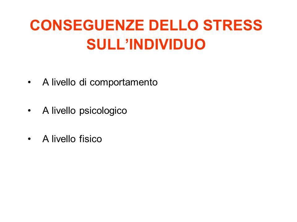 CONSEGUENZE DELLO STRESS SULLINDIVIDUO A livello di comportamento A livello psicologico A livello fisico