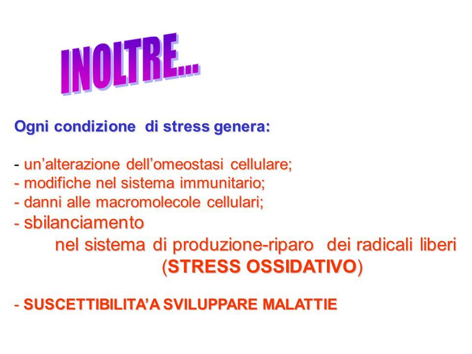 Ogni condizione di stress genera: unalterazione dellomeostasi cellulare; - unalterazione dellomeostasi cellulare; - modifiche nel sistema immunitario;