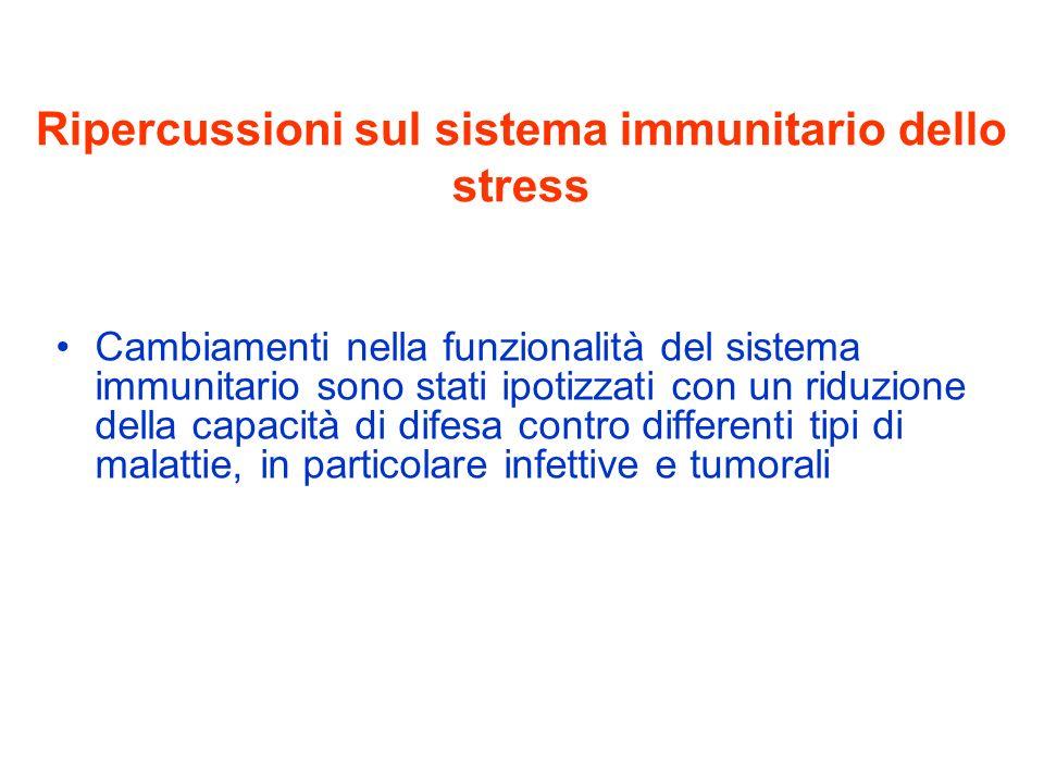 Ripercussioni sul sistema immunitario dello stress Cambiamenti nella funzionalità del sistema immunitario sono stati ipotizzati con un riduzione della