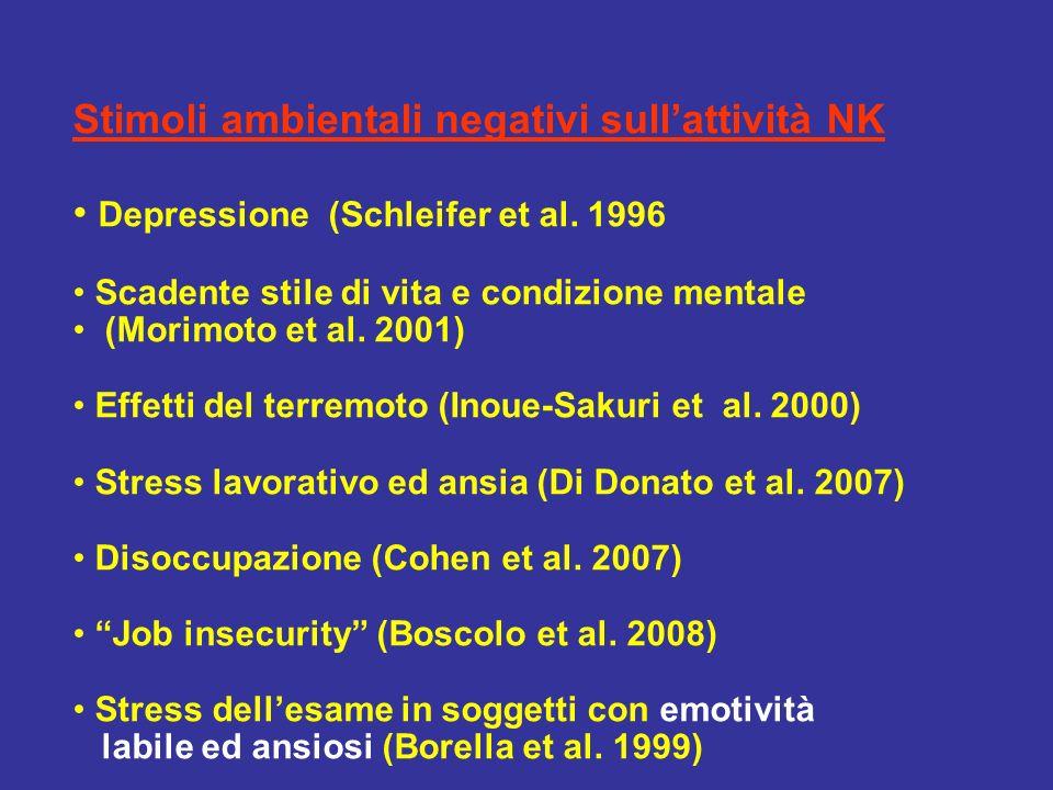 Stimoli ambientali negativi sullattività NK Depressione (Schleifer et al. 1996 Scadente stile di vita e condizione mentale (Morimoto et al. 2001) Effe