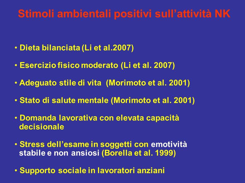 Stimoli ambientali positivi sullattività NK Dieta bilanciata (Li et al.2007) Esercizio fisico moderato (Li et al. 2007) Adeguato stile di vita (Morimo