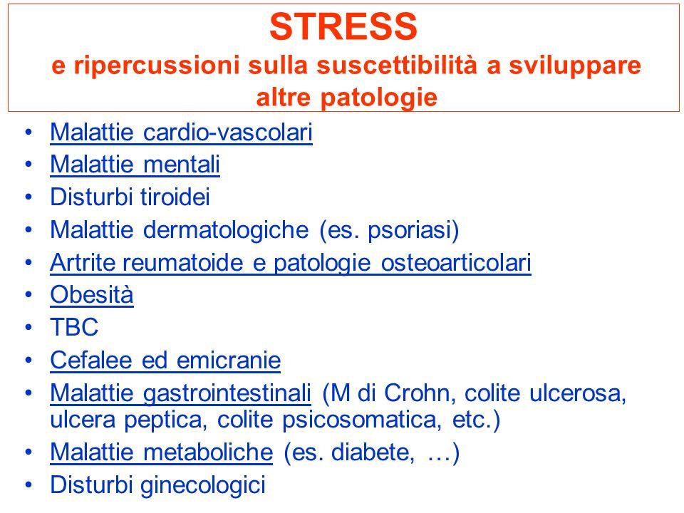STRESS e ripercussioni sulla suscettibilità a sviluppare altre patologie Malattie cardio-vascolari Malattie mentali Disturbi tiroidei Malattie dermato