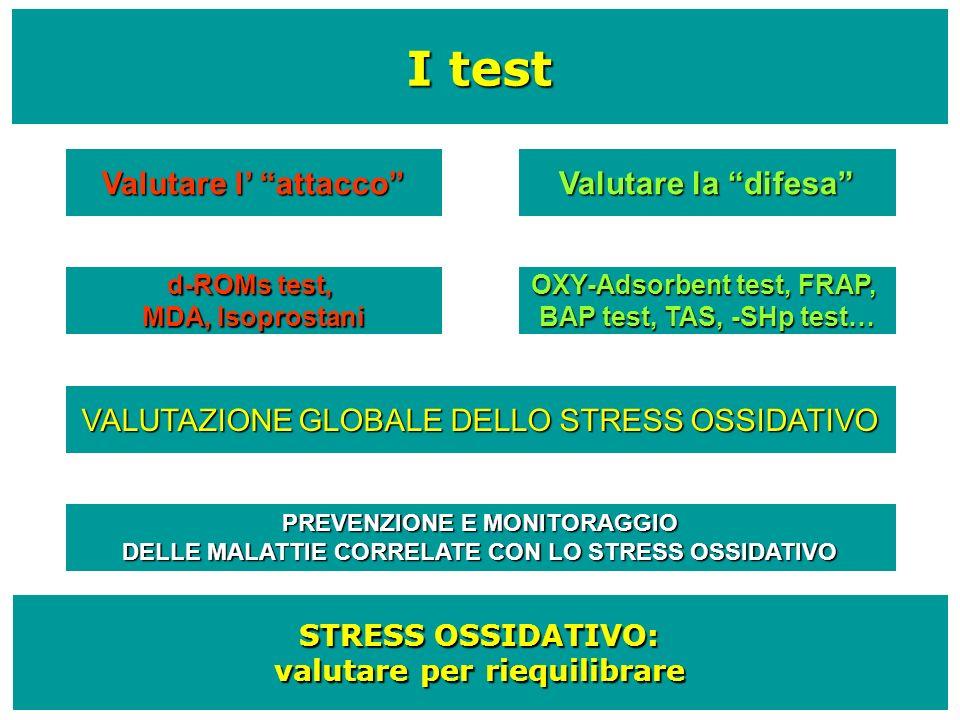 I test STRESS OSSIDATIVO: valutare per riequilibrare VALUTAZIONE GLOBALE DELLO STRESS OSSIDATIVO Valutare l attacco Valutare la difesa PREVENZIONE E M