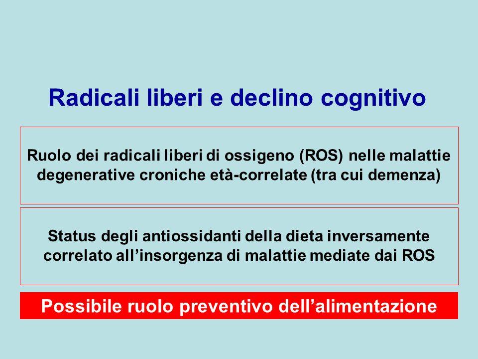 Radicali liberi e declino cognitivo Ruolo dei radicali liberi di ossigeno (ROS) nelle malattie degenerative croniche età-correlate (tra cui demenza) P