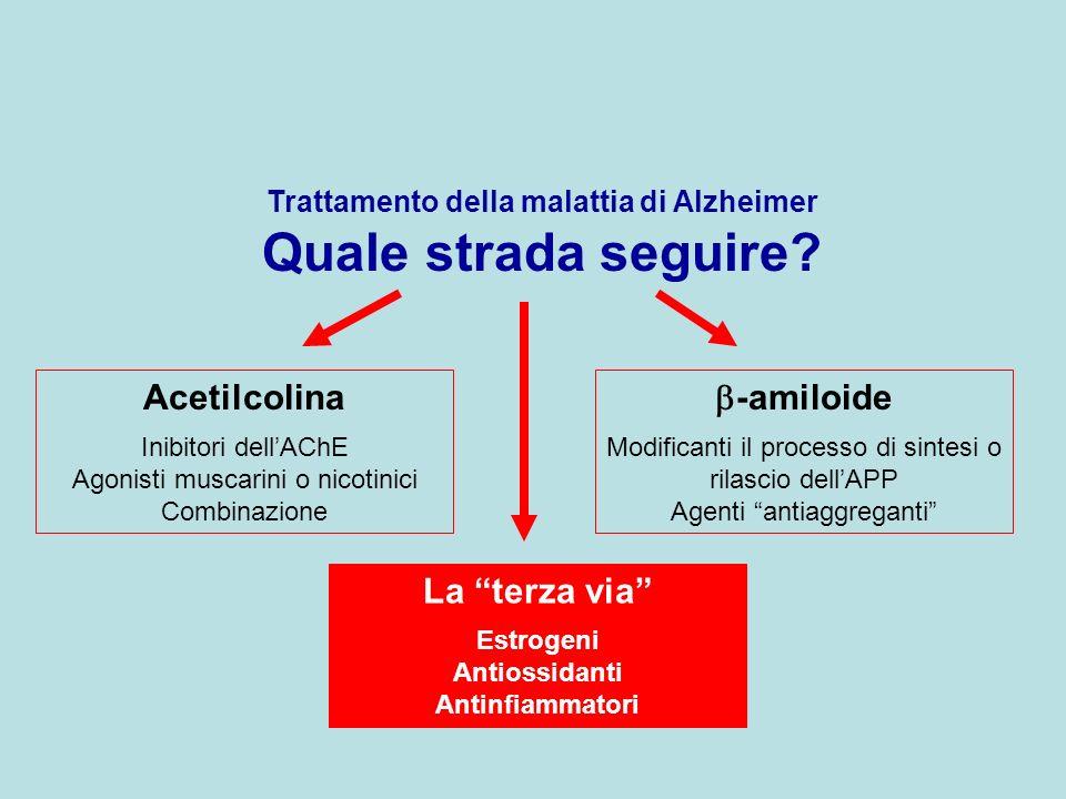 Trattamento della malattia di Alzheimer Quale strada seguire? Acetilcolina Inibitori dellAChE Agonisti muscarini o nicotinici Combinazione -amiloide M