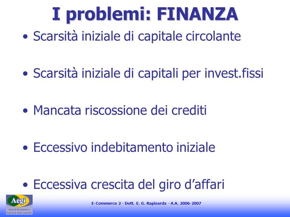 E-Commerce 2 - Dott. E. G. Rapisarda - A.A. 2006-2007 I problemi: FINANZA Scarsità iniziale di capitale circolante Scarsità iniziale di capitali per i