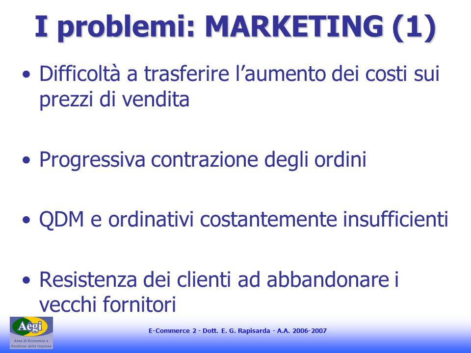 E-Commerce 2 - Dott. E. G. Rapisarda - A.A. 2006-2007 I problemi: MARKETING (1) Difficoltà a trasferire laumento dei costi sui prezzi di vendita Progr