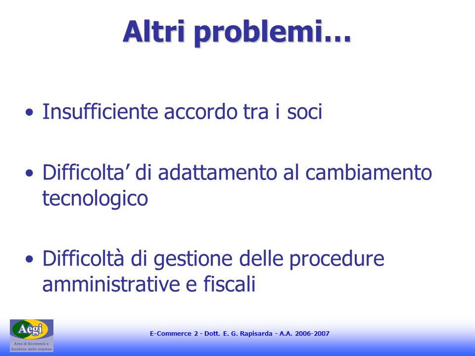 E-Commerce 2 - Dott. E. G. Rapisarda - A.A. 2006-2007 Altri problemi… Insufficiente accordo tra i soci Difficolta di adattamento al cambiamento tecnol