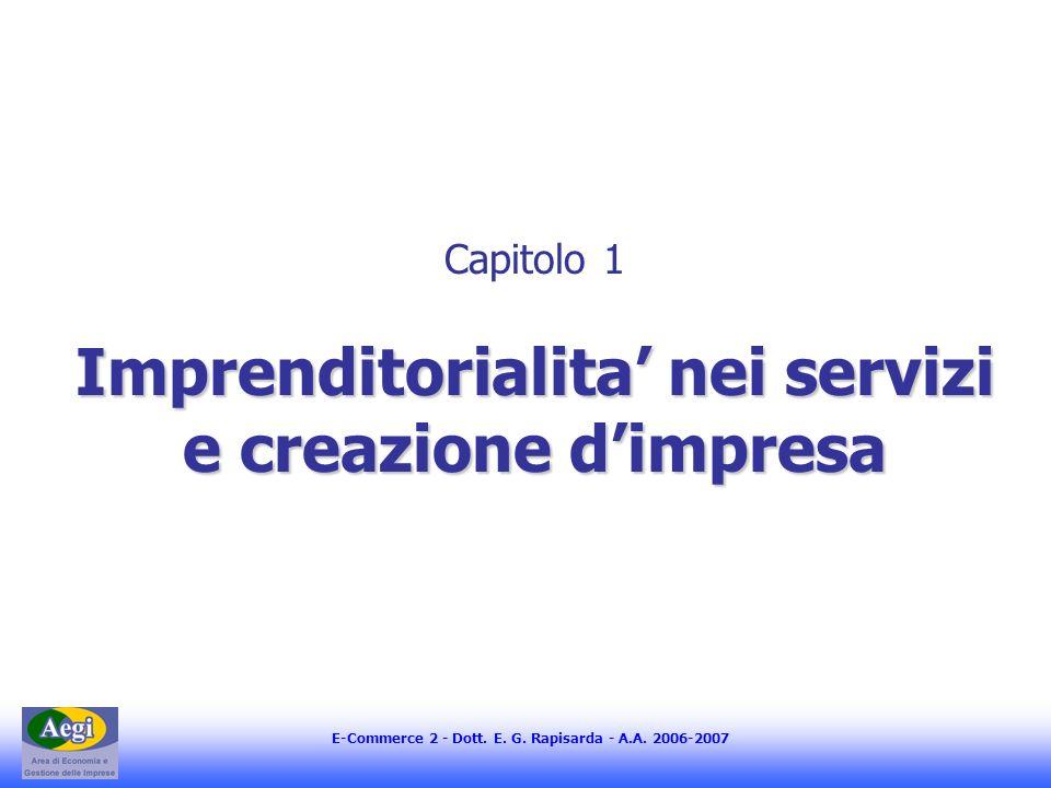 E-Commerce 2 - Dott. E. G. Rapisarda - A.A. 2006-2007 Imprenditorialita nei servizi e creazione dimpresa Capitolo 1 Imprenditorialita nei servizi e cr