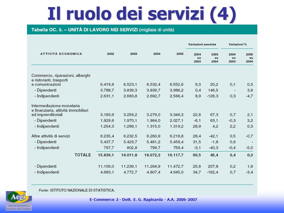 E-Commerce 2 - Dott. E. G. Rapisarda - A.A. 2006-2007 Il ruolo dei servizi (4)