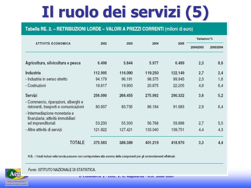 E-Commerce 2 - Dott. E. G. Rapisarda - A.A. 2006-2007 Il ruolo dei servizi (5)