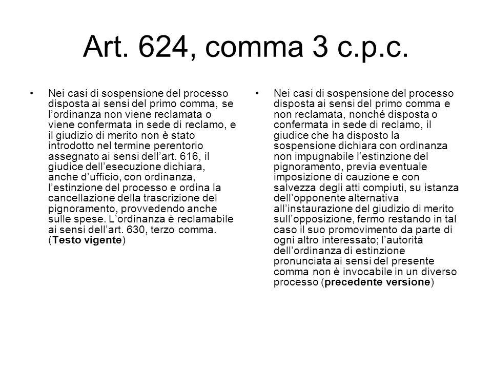 Art. 624, comma 3 c.p.c. Nei casi di sospensione del processo disposta ai sensi del primo comma, se lordinanza non viene reclamata o viene confermata