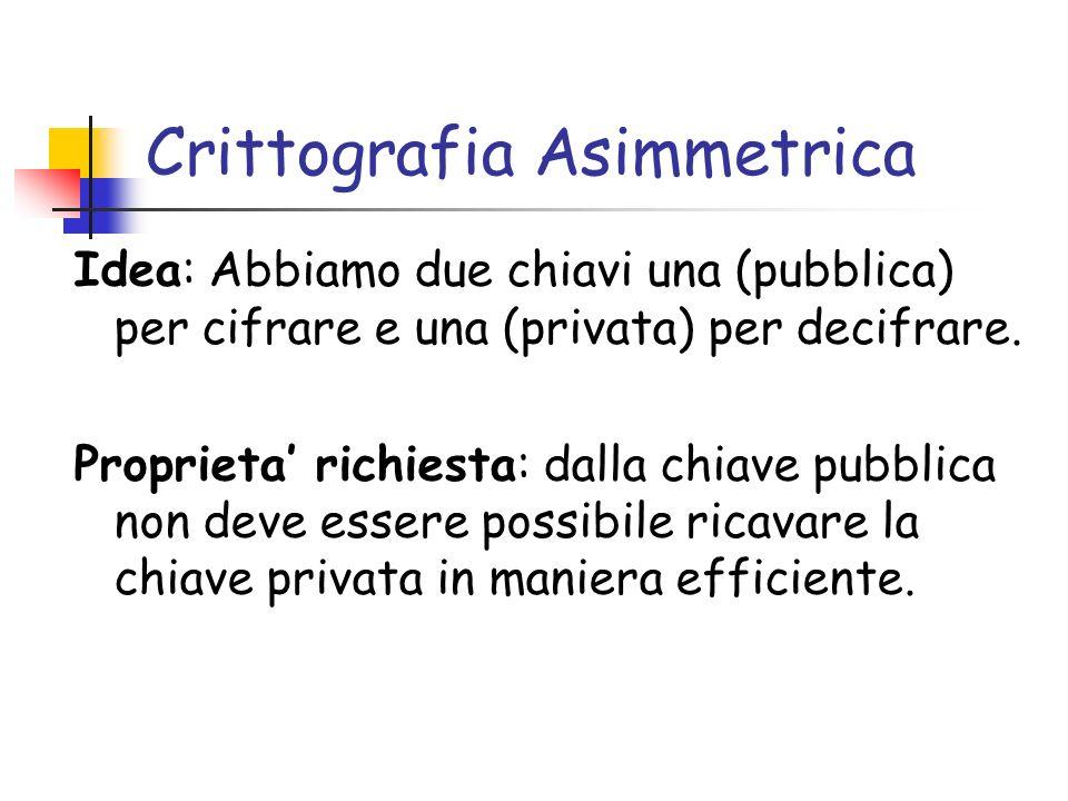 Crittografia Asimmetrica Idea: Abbiamo due chiavi una (pubblica) per cifrare e una (privata) per decifrare. Proprieta richiesta: dalla chiave pubblica