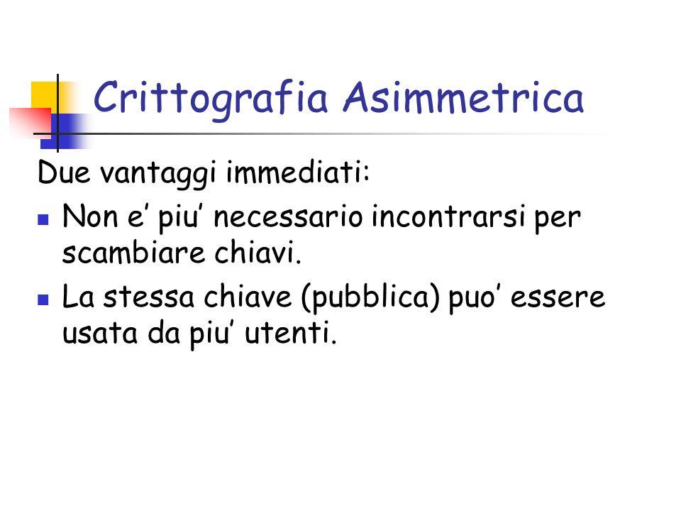 Crittografia Asimmetrica Due vantaggi immediati: Non e piu necessario incontrarsi per scambiare chiavi. La stessa chiave (pubblica) puo essere usata d