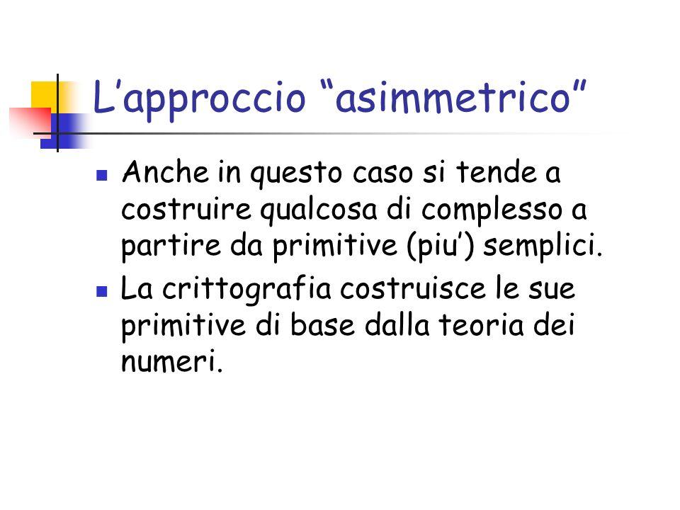 Lapproccio asimmetrico Anche in questo caso si tende a costruire qualcosa di complesso a partire da primitive (piu) semplici. La crittografia costruis