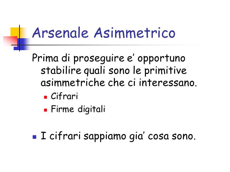 Arsenale Asimmetrico Prima di proseguire e opportuno stabilire quali sono le primitive asimmetriche che ci interessano. Cifrari Firme digitali I cifra