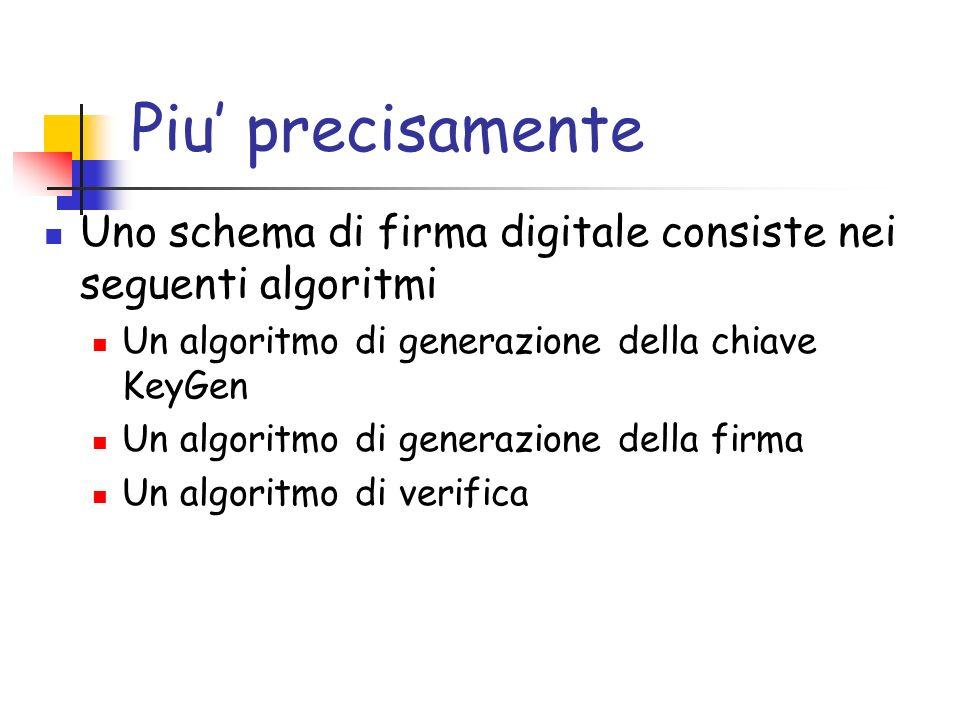 Piu precisamente Uno schema di firma digitale consiste nei seguenti algoritmi Un algoritmo di generazione della chiave KeyGen Un algoritmo di generazi