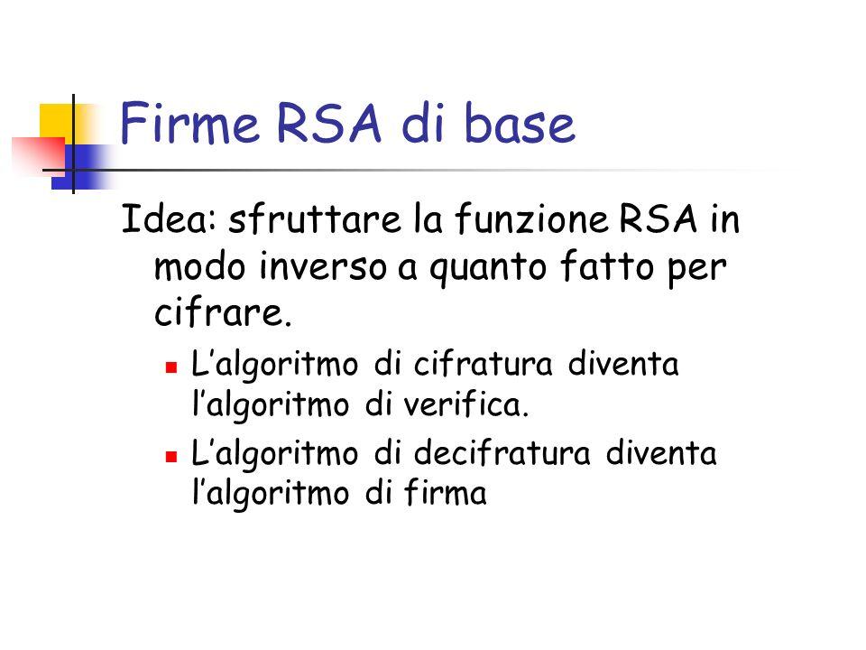 Firme RSA di base Idea: sfruttare la funzione RSA in modo inverso a quanto fatto per cifrare. Lalgoritmo di cifratura diventa lalgoritmo di verifica.