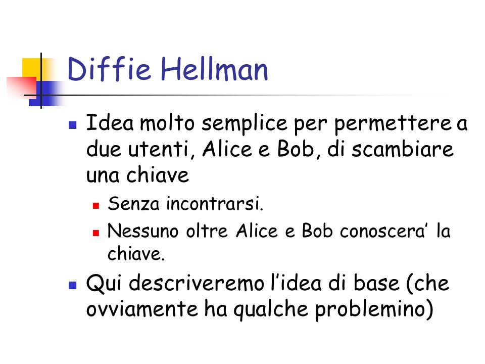 Diffie Hellman Idea molto semplice per permettere a due utenti, Alice e Bob, di scambiare una chiave Senza incontrarsi. Nessuno oltre Alice e Bob cono