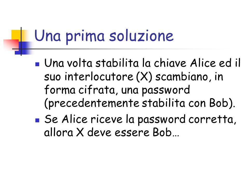 Una prima soluzione Una volta stabilita la chiave Alice ed il suo interlocutore (X) scambiano, in forma cifrata, una password (precedentemente stabili
