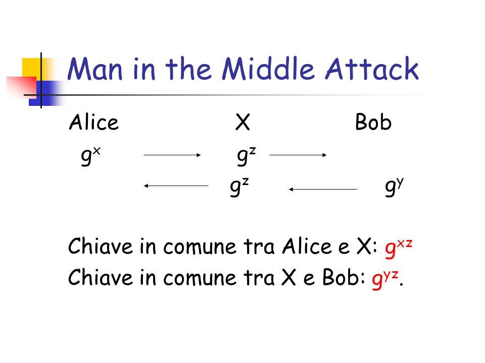 Man in the Middle Attack Alice X Bob g x g z g z g y Chiave in comune tra Alice e X: g xz Chiave in comune tra X e Bob: g yz.