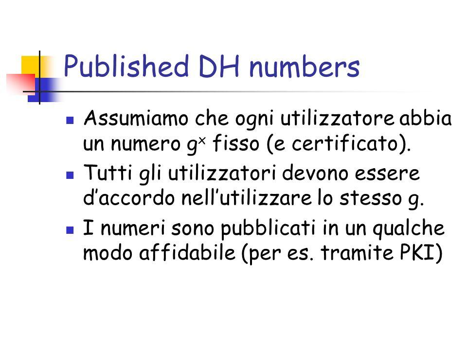 Published DH numbers Assumiamo che ogni utilizzatore abbia un numero g x fisso (e certificato). Tutti gli utilizzatori devono essere daccordo nellutil