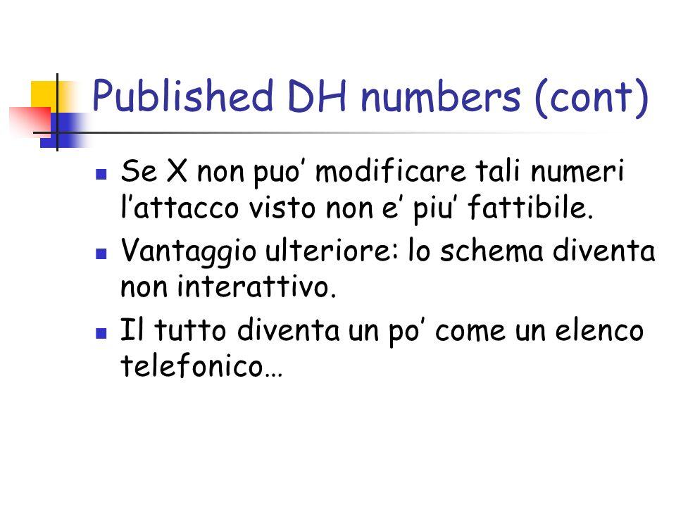 Published DH numbers (cont) Se X non puo modificare tali numeri lattacco visto non e piu fattibile. Vantaggio ulteriore: lo schema diventa non interat