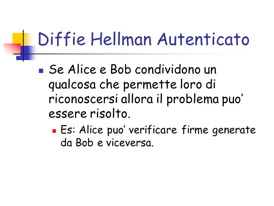 Diffie Hellman Autenticato Se Alice e Bob condividono un qualcosa che permette loro di riconoscersi allora il problema puo essere risolto. Es: Alice p