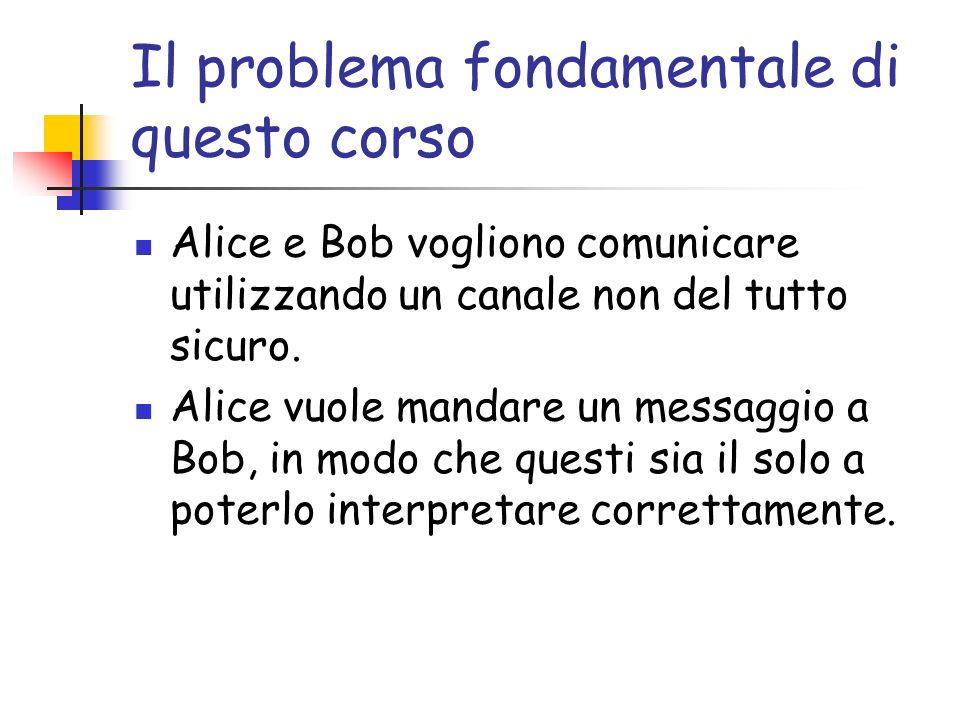 Il problema fondamentale di questo corso Alice e Bob vogliono comunicare utilizzando un canale non del tutto sicuro. Alice vuole mandare un messaggio