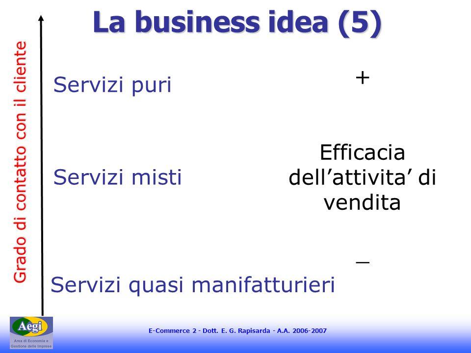 E-Commerce 2 - Dott. E. G. Rapisarda - A.A. 2006-2007 La business idea (5) Grado di contatto con il cliente Servizi puri Servizi misti Servizi quasi m