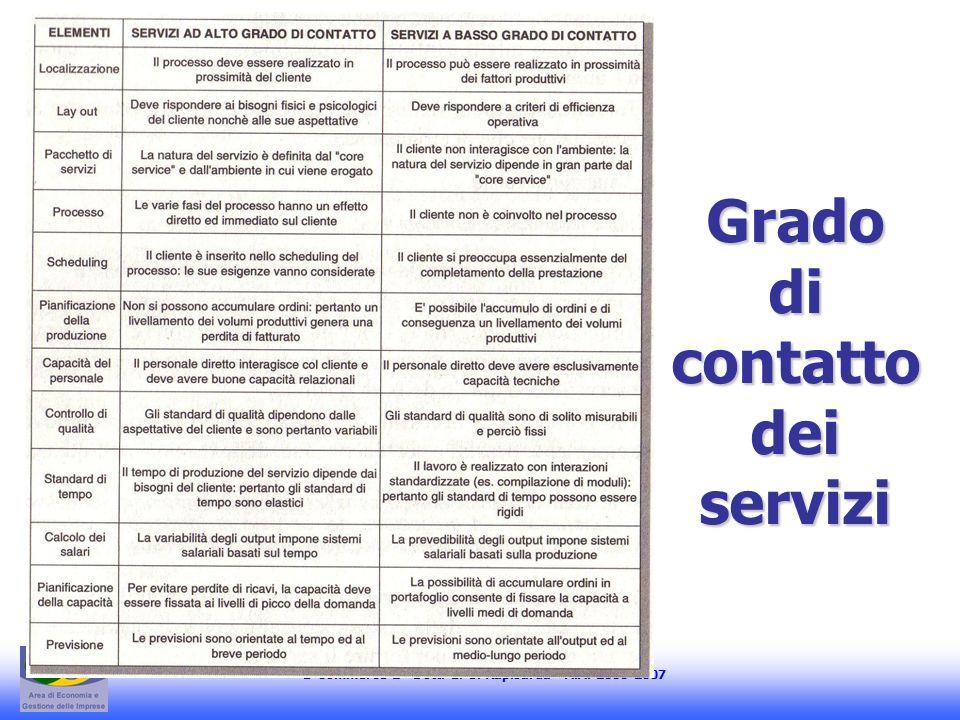 E-Commerce 2 - Dott. E. G. Rapisarda - A.A. 2006-2007 Grado di contatto dei servizi