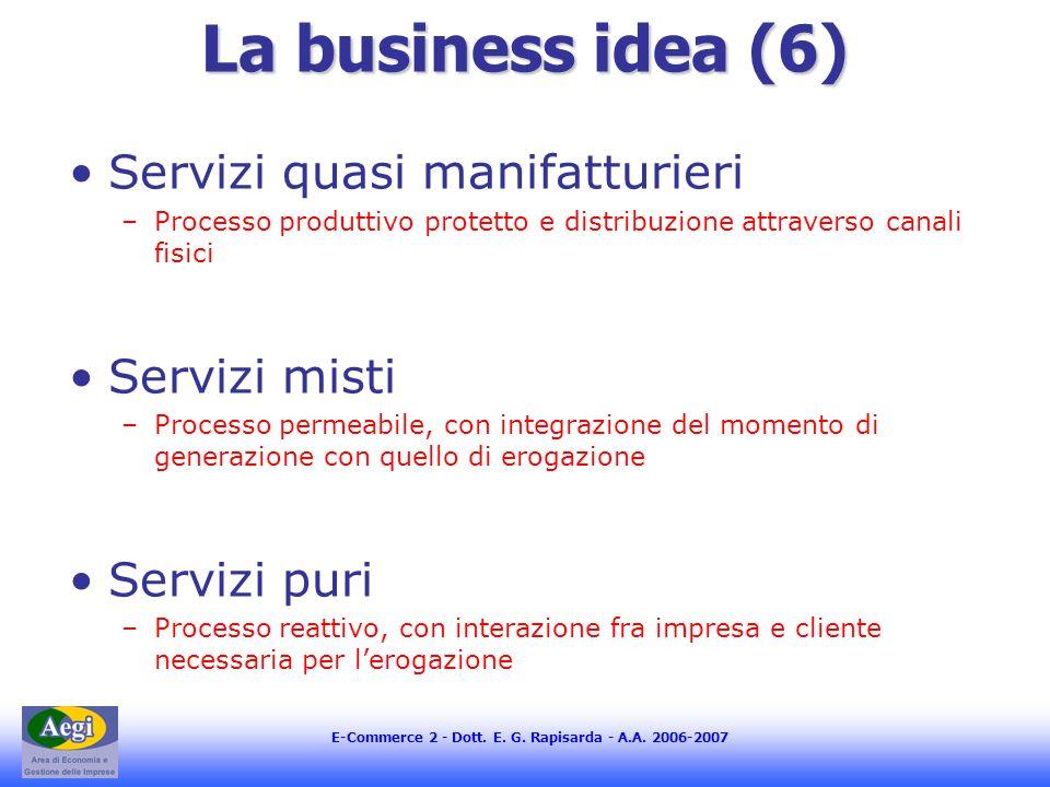 E-Commerce 2 - Dott. E. G. Rapisarda - A.A. 2006-2007 La business idea (6) Servizi quasi manifatturieri –Processo produttivo protetto e distribuzione