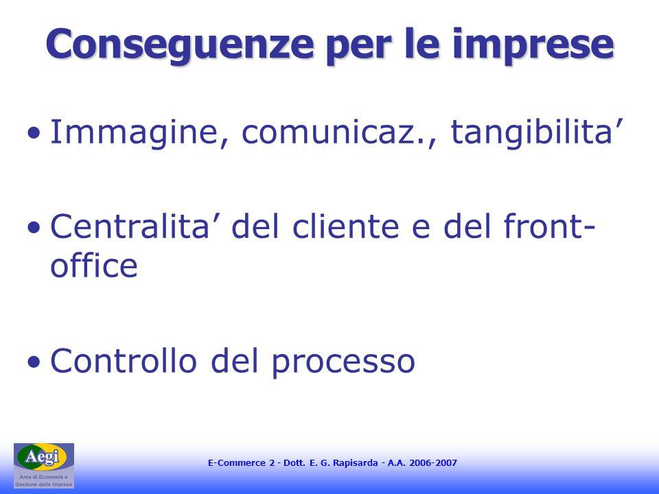 E-Commerce 2 - Dott. E. G. Rapisarda - A.A. 2006-2007 Conseguenze per le imprese Immagine, comunicaz., tangibilita Centralita del cliente e del front-