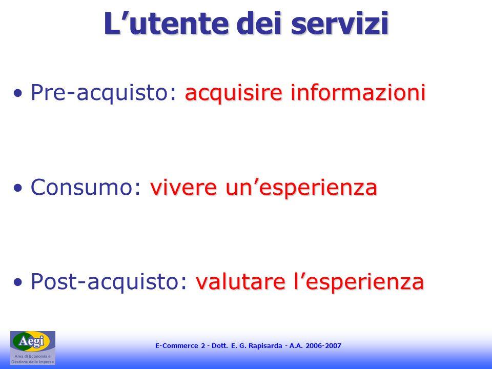 E-Commerce 2 - Dott. E. G. Rapisarda - A.A. 2006-2007 Lutente dei servizi acquisire informazioniPre-acquisto: acquisire informazioni vivere unesperien