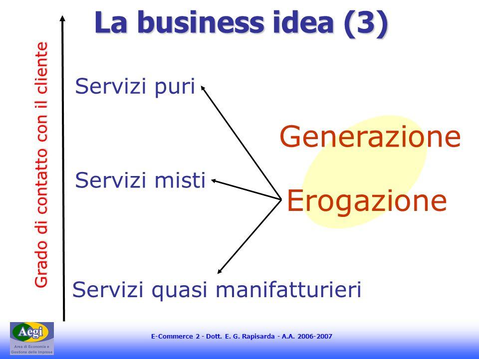 E-Commerce 2 - Dott. E. G. Rapisarda - A.A. 2006-2007 La business idea (3) Grado di contatto con il cliente Servizi puri Servizi misti Servizi quasi m