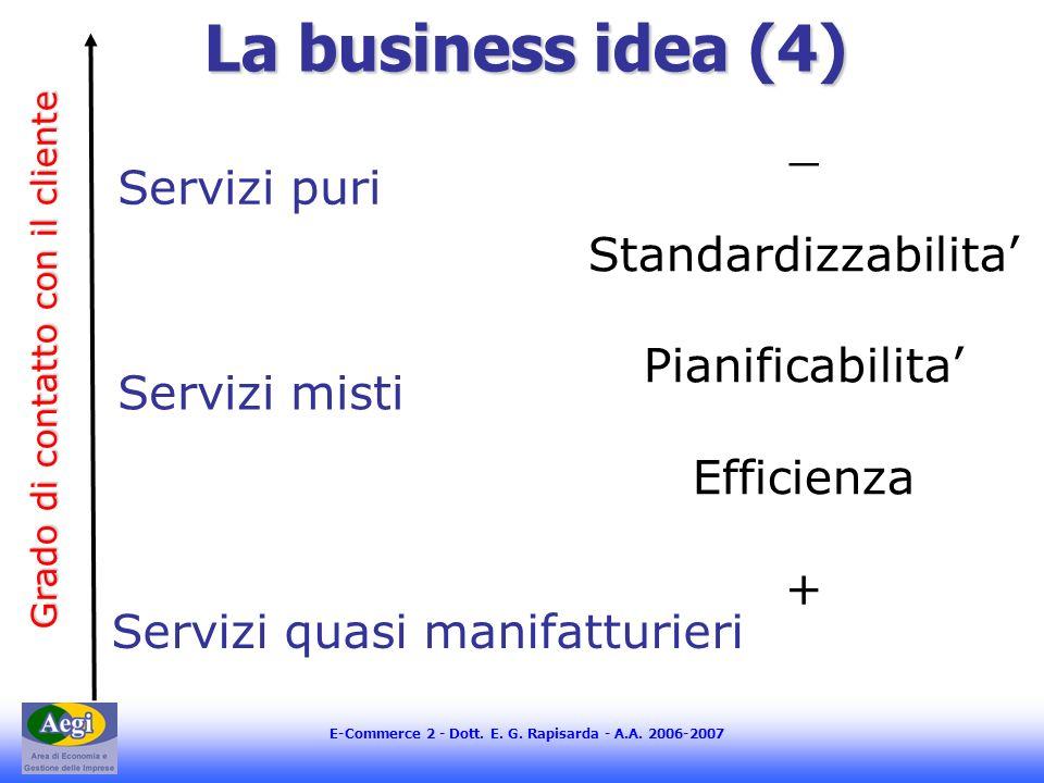 E-Commerce 2 - Dott. E. G. Rapisarda - A.A. 2006-2007 La business idea (4) Grado di contatto con il cliente Servizi puri Servizi misti Servizi quasi m