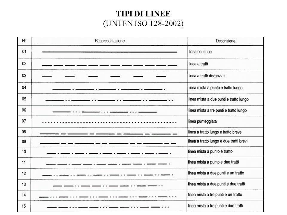TIPI DI LINEE (UNI EN ISO 128-2002)