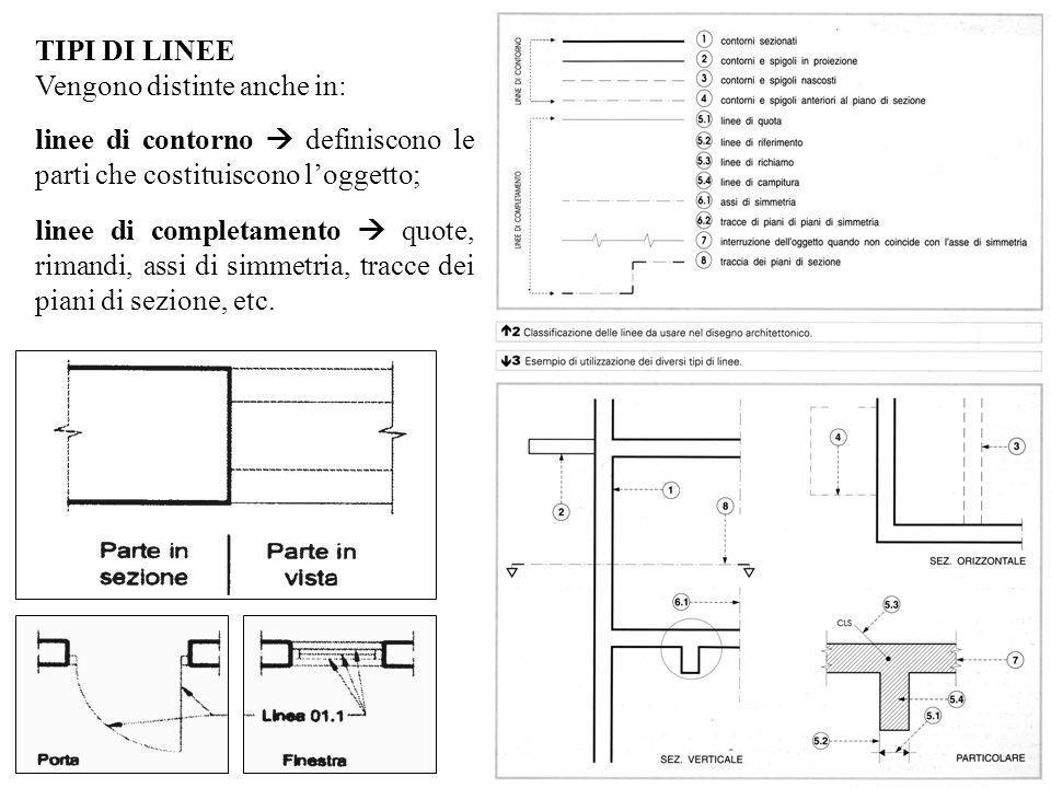 TIPI DI LINEE Vengono distinte anche in: linee di contorno definiscono le parti che costituiscono loggetto; linee di completamento quote, rimandi, ass