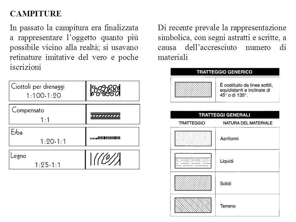 CAMPITURE In passato la campitura era finalizzata a rappresentare loggetto quanto più possibile vicino alla realtà; si usavano retinature imitative de
