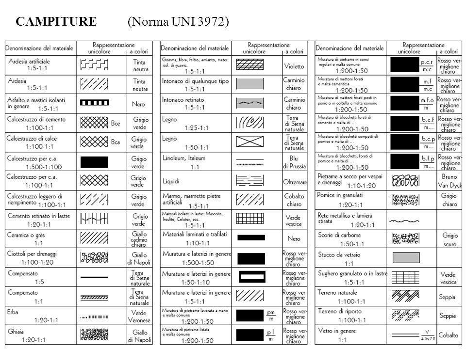 CAMPITURE (Norma UNI 3972)