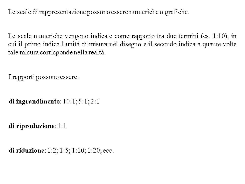 Le scale di rappresentazione possono essere numeriche o grafiche. Le scale numeriche vengono indicate come rapporto tra due termini (es. 1:10), in cui