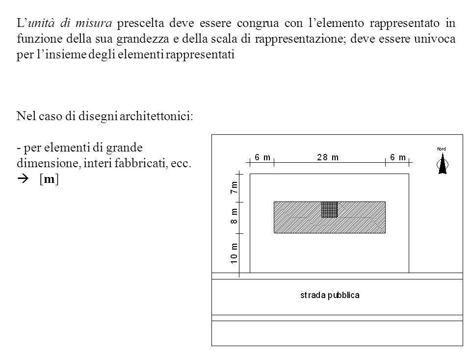 Lunità di misura prescelta deve essere congrua con lelemento rappresentato in funzione della sua grandezza e della scala di rappresentazione; deve ess