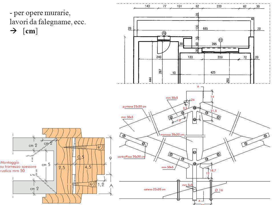 - per opere murarie, lavori da falegname, ecc. [cm]
