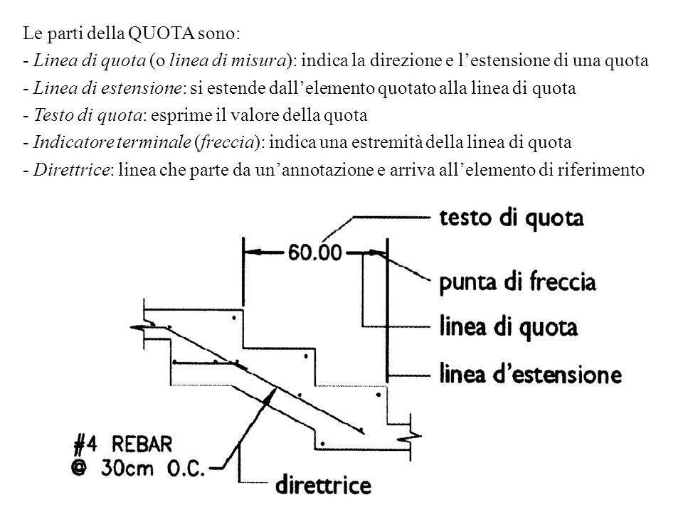 Le parti della QUOTA sono: - Linea di quota (o linea di misura): indica la direzione e lestensione di una quota - Linea di estensione: si estende dall