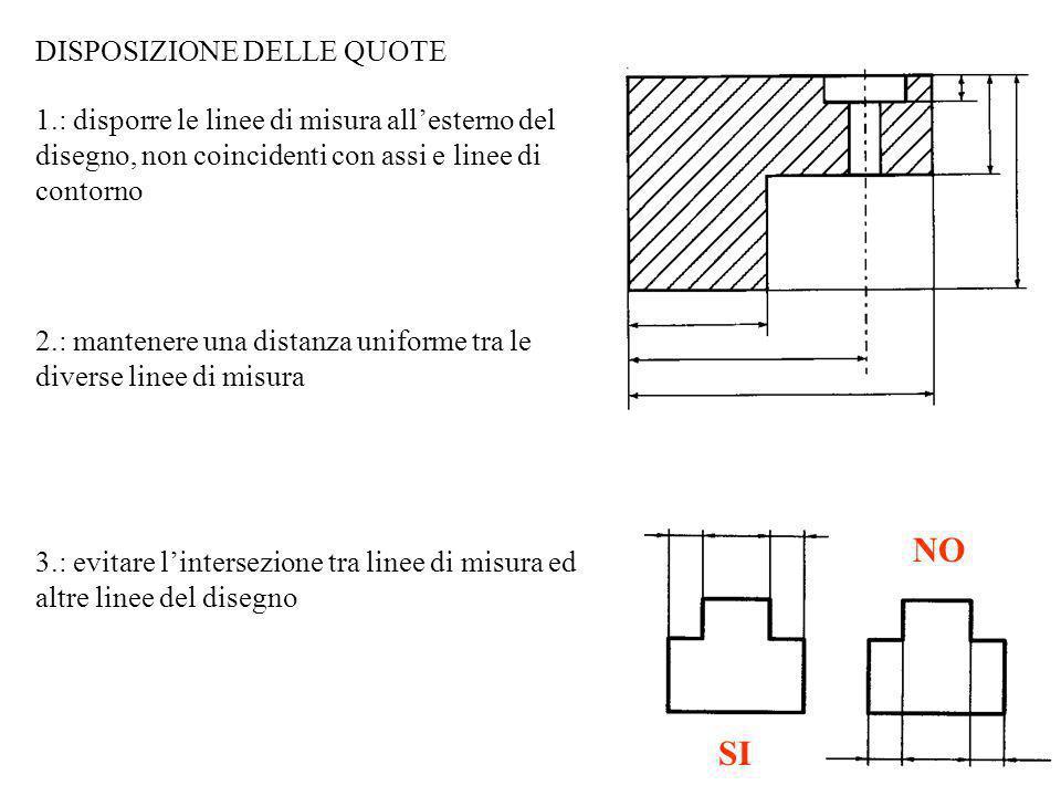 DISPOSIZIONE DELLE QUOTE 1.: disporre le linee di misura allesterno del disegno, non coincidenti con assi e linee di contorno 2.: mantenere una distan