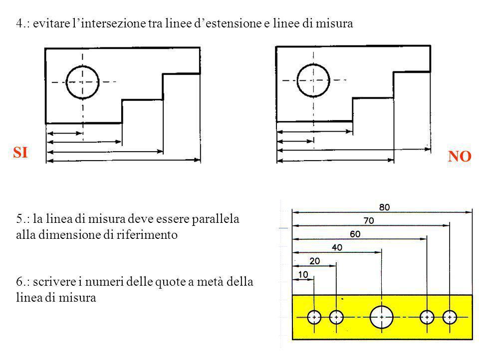 4.: evitare lintersezione tra linee destensione e linee di misura 5.: la linea di misura deve essere parallela alla dimensione di riferimento 6.: scri