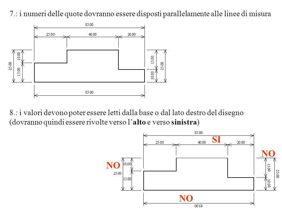 7.: i numeri delle quote dovranno essere disposti parallelamente alle linee di misura 8.: i valori devono poter essere letti dalla base o dal lato des